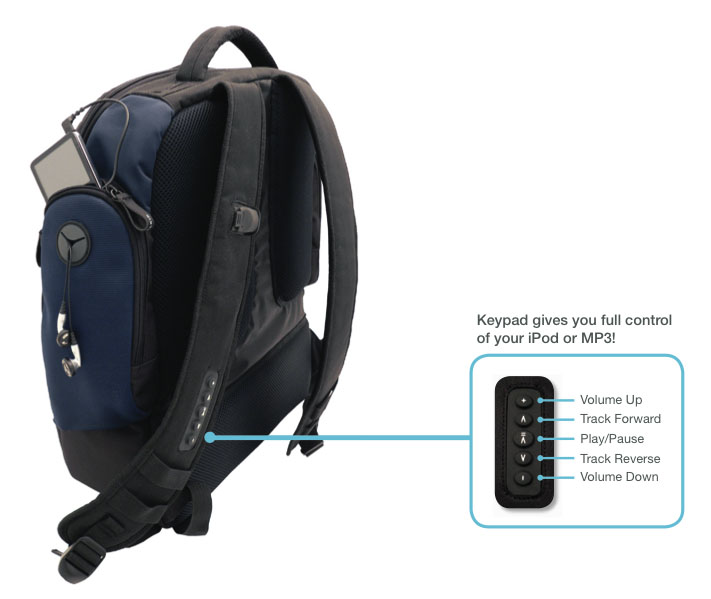 belkin_ipod_backpack.jpg